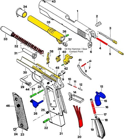 John Yanek Custom Gun Works Inc Services